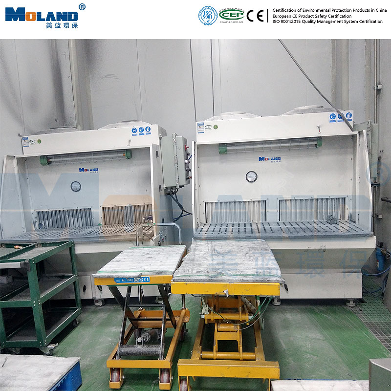 Grinding and Polishing Dust Removal Table