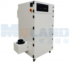 How much do you know about Moland Smoke Purifier?